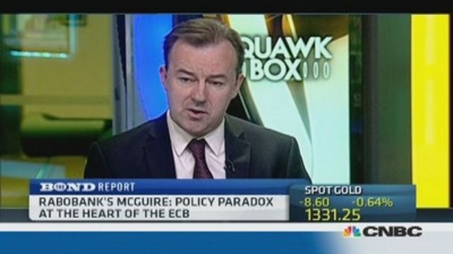 News video: Fed sees forward guidance substitute for QE: Pro